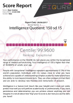 Fiquire IQ test result